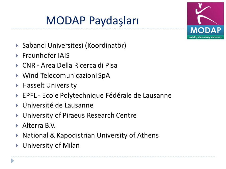 MODAP Paydaşları  Sabanci Universitesi (Koordinatör)  Fraunhofer IAIS  CNR - Area Della Ricerca di Pisa  Wind Telecomunicazioni SpA  Hasselt Univ