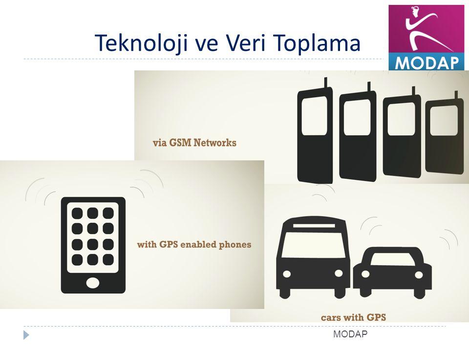 MODAP Teknoloji ve Veri Toplama