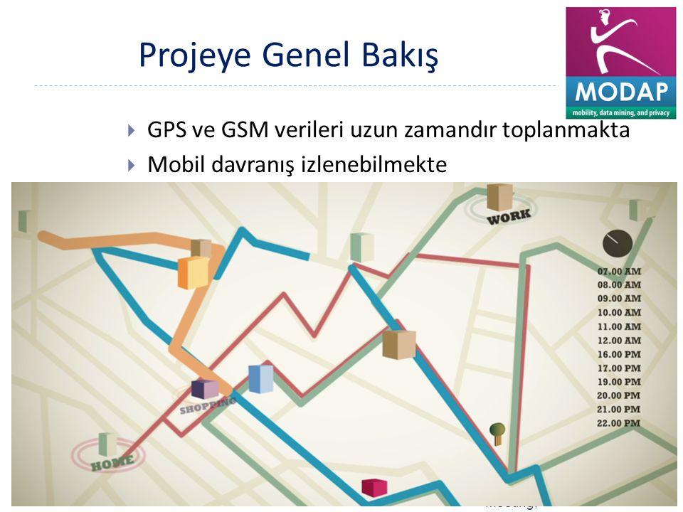 MODAP First Review Meeting, October 27, 2010, Istanbul Projeye Genel Bakış  GPS ve GSM verileri uzun zamandır toplanmakta  Mobil davranış izlenebilm