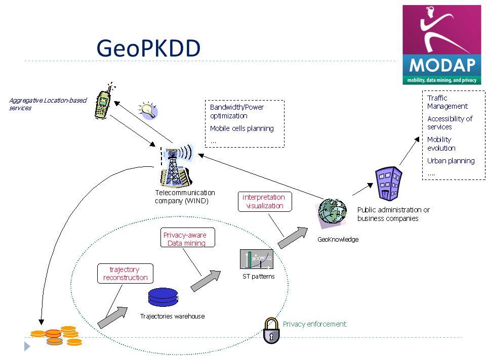 GeoPKDD