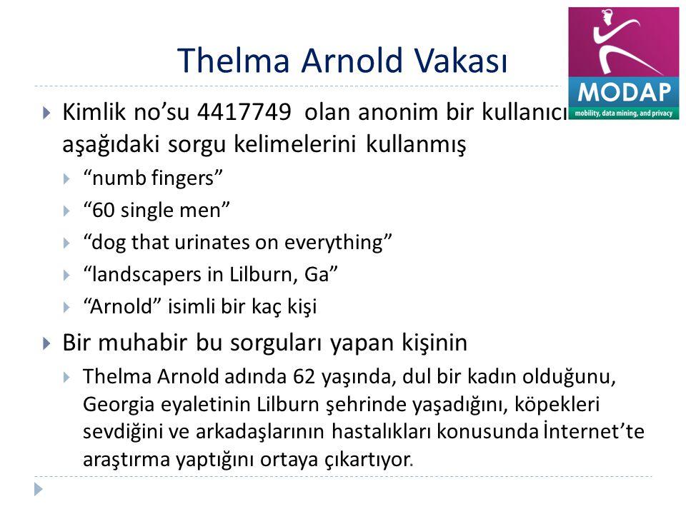 """Thelma Arnold Vakası  Kimlik no'su 4417749 olan anonim bir kullanıcı aşağıdaki sorgu kelimelerini kullanmış  """"numb fingers""""  """"60 single men""""  """"dog"""