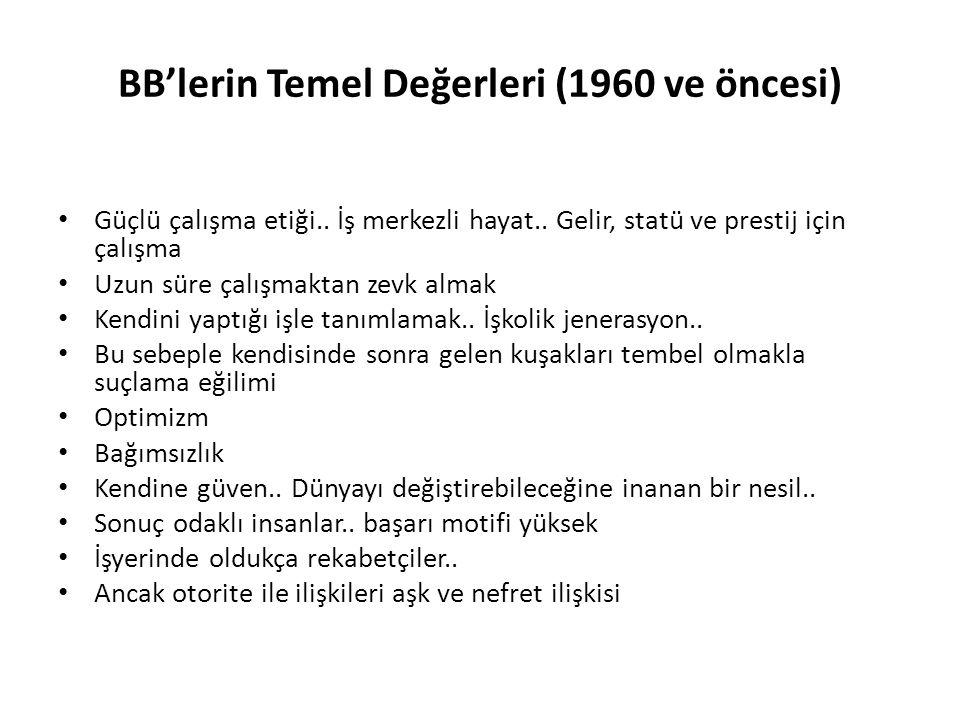 BB'lerin Temel Değerleri (1960 ve öncesi) Güçlü çalışma etiği.. İş merkezli hayat.. Gelir, statü ve prestij için çalışma Uzun süre çalışmaktan zevk al