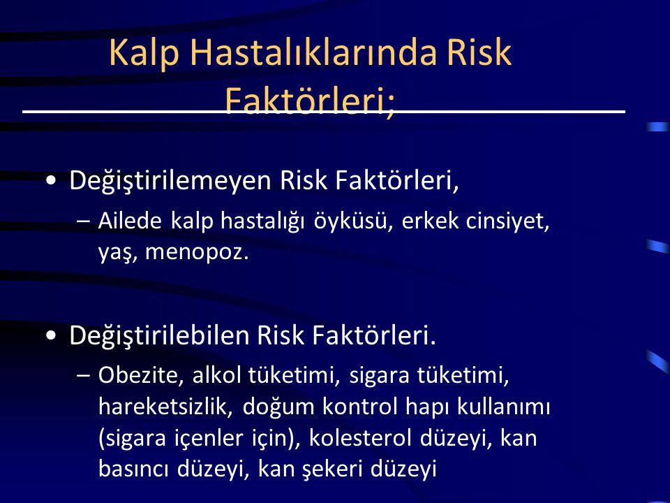 Kalp Hastalıklarında Risk Faktörleri; Değiştirilemeyen Risk Faktörleri, –Ailede kalp hastalığı öyküsü, erkek cinsiyet, yaş, menopoz.