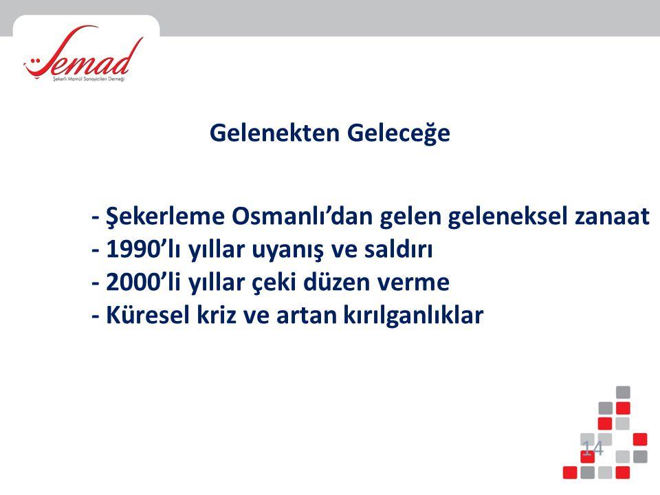 Gelenekten Geleceğe 14 - Şekerleme Osmanlı'dan gelen geleneksel zanaat - 1990'lı yıllar uyanış ve saldırı - 2000'li yıllar çeki düzen verme - Küresel