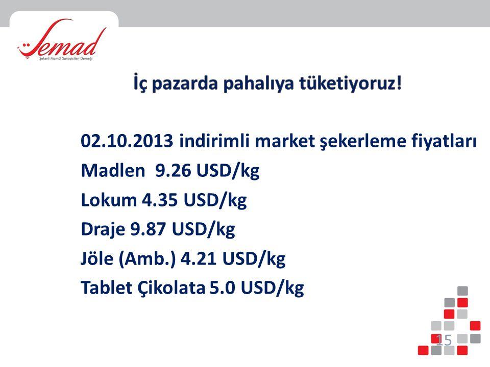 15 02.10.2013 indirimli market şekerleme fiyatları Madlen 9.26 USD/kg Lokum 4.35 USD/kg Draje 9.87 USD/kg Jöle (Amb.) 4.21 USD/kg Tablet Çikolata 5.0