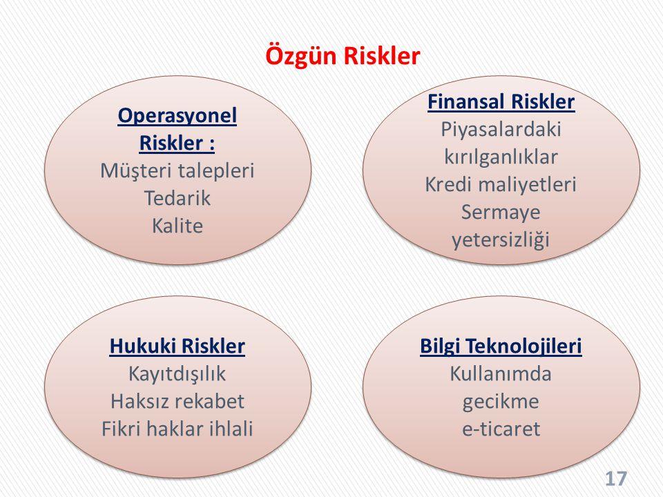 Özgün Riskler Operasyonel Riskler : Müşteri talepleri Tedarik Kalite Operasyonel Riskler : Müşteri talepleri Tedarik Kalite Finansal Riskler Piyasalar