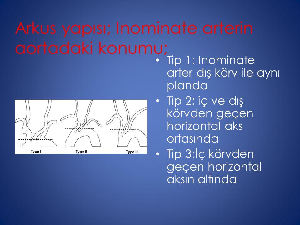 Arkus yapısı; Inominate arterin aortadaki konumu; Tip 1: Inominate arter dış körv ile aynı planda Tip 2: iç ve dış körvden geçen horizontal aks ortası