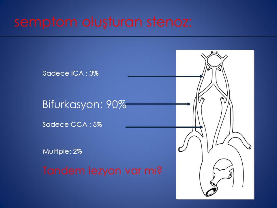 semptom oluşturan stenoz: Sadece ICA : 3% Bifurkasyon: 90% Sadece CCA : 5% Multiple: 2% Tandem lezyon var mı?