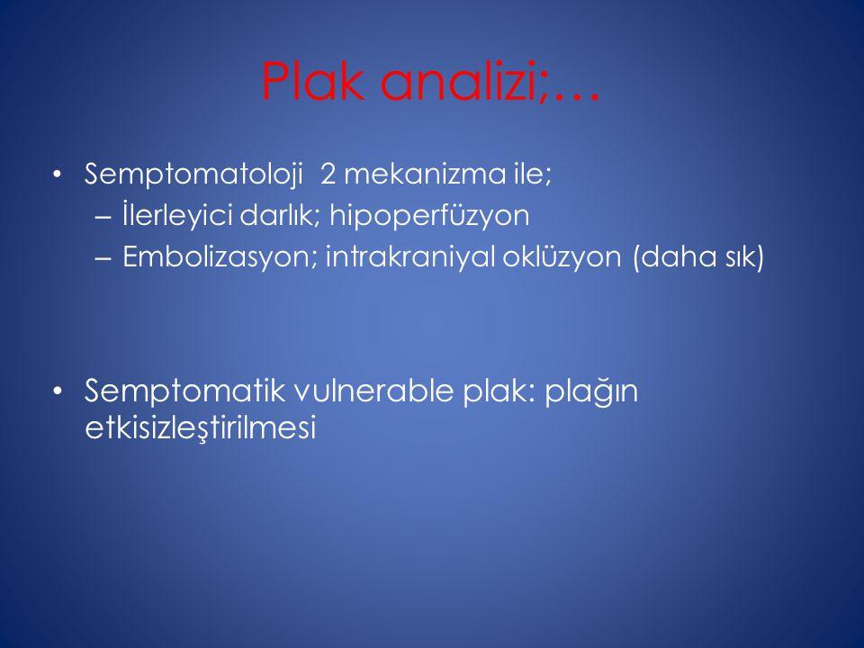 Plak analizi;… Semptomatoloji 2 mekanizma ile; – İlerleyici darlık; hipoperfüzyon – Embolizasyon; intrakraniyal oklüzyon (daha sık) Semptomatik vulner