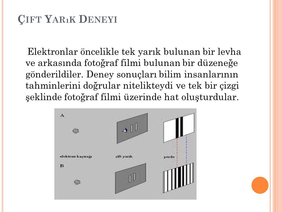 Ç IFT Y ARıK D ENEYI Elektronlar öncelikle tek yarık bulunan bir levha ve arkasında fotoğraf filmi bulunan bir düzeneğe gönderildiler.