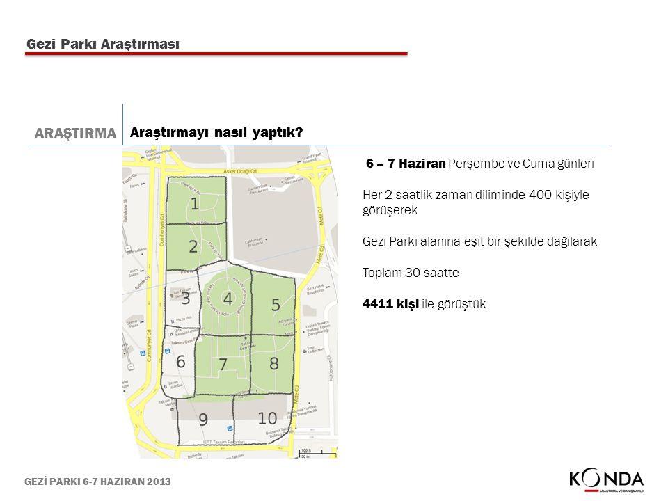 GEZİ PARKI 6-7 HAZİRAN 2013 Gezi Parkı Araştırması Araştırmayı nasıl yaptık? 6 – 7 Haziran Perşembe ve Cuma günleri Her 2 saatlik zaman diliminde 400