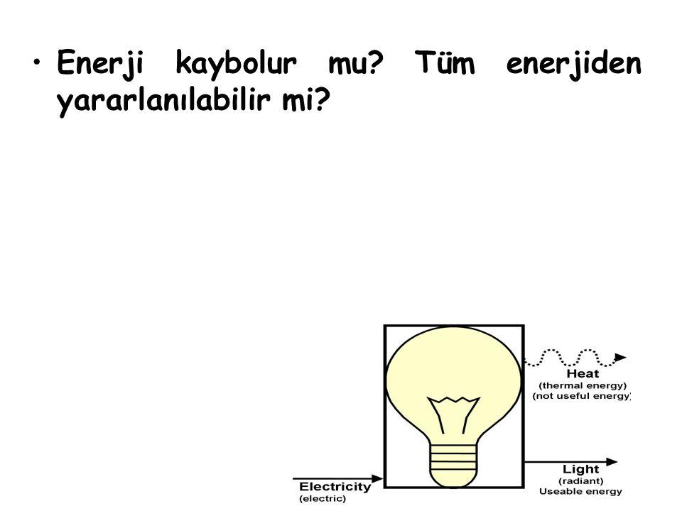 Enerji kaybolur mu? Tüm enerjiden yararlanılabilir mi?