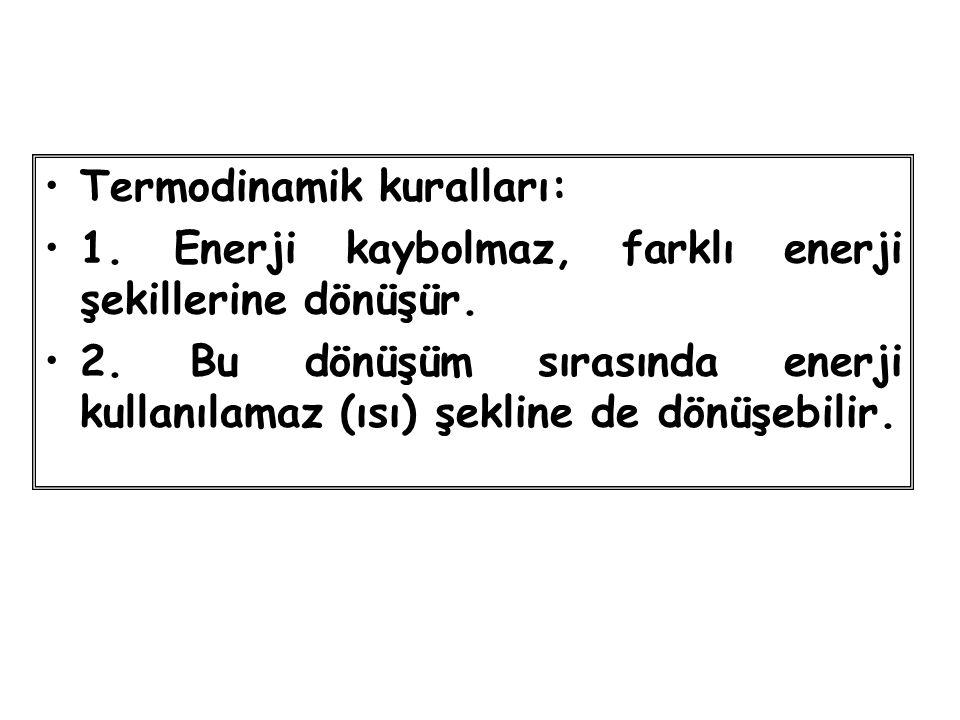 Termodinamik kuralları: 1.Enerji kaybolmaz, farklı enerji şekillerine dönüşür.