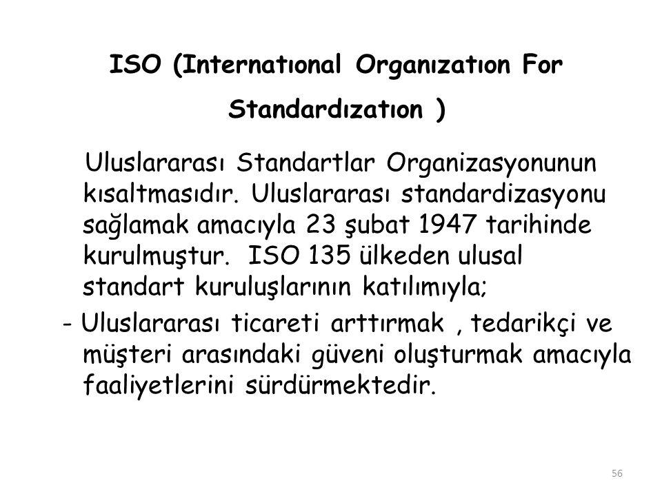 55 TSE EN ISO 9001:2008Kalite Yönetim Sistemi