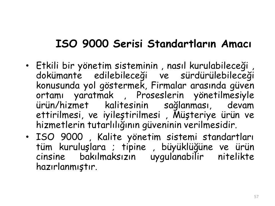 56 ISO (Internatıonal Organızatıon For Standardızatıon ) Uluslararası Standartlar Organizasyonunun kısaltmasıdır. Uluslararası standardizasyonu sağlam