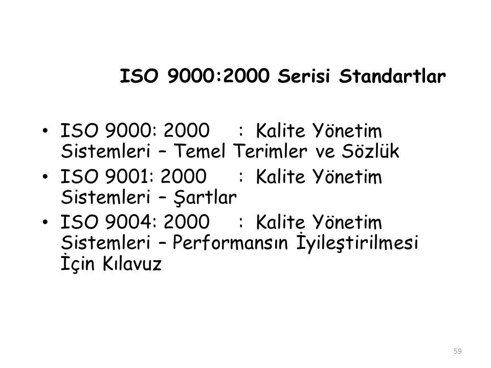 58 ISO Protokolleri standartların her beş yılda bir uygunluğun devamı, revize ihtiyacı veya işlemden kaldırma amacı ile gözden geçirmeyi gerektirmekte