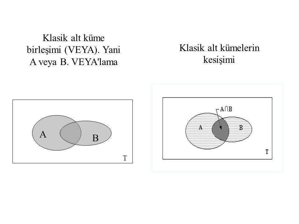 Klasik alt küme birleşimi (VEYA). Yani A veya B. VEYA lama A B T Klasik alt kümelerin kesişimi