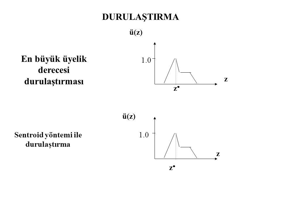 DURULAŞTIRMA En büyük üyelik derecesi durulaştırması ü(z) z z  1.0 Sentroid yöntemi ile durulaştırma ü(z) z z  1.0