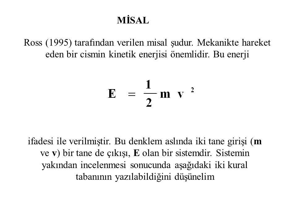 MİSAL Ross (1995) tarafından verilen misal şudur. Mekanikte hareket eden bir cismin kinetik enerjisi önemlidir. Bu enerji ifadesi ile verilmiştir. Bu