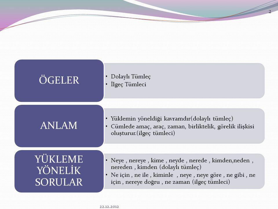 kaynak http://www.bilgicik.com/yazi/cumlenin-ogeleri- turkce-edebiyat-testler-sorular-oks-lgs-oss-kpss-icin/ http://www.bilgicik.com/yazi/cumlenin-ogeleri- turkce-edebiyat-testler-sorular-oks-lgs-oss-kpss-icin/ http://tahtakalem.net/turkce-cumlenin-ogeleri-konu- anlatimi-ozeti/598 http://tahtakalem.net/turkce-cumlenin-ogeleri-konu- anlatimi-ozeti/598 FEM YAYINLARI TÜRKÇE KONU ANLATIMI 22.12.2012 12