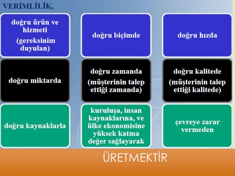 ÜRETMEKTİR
