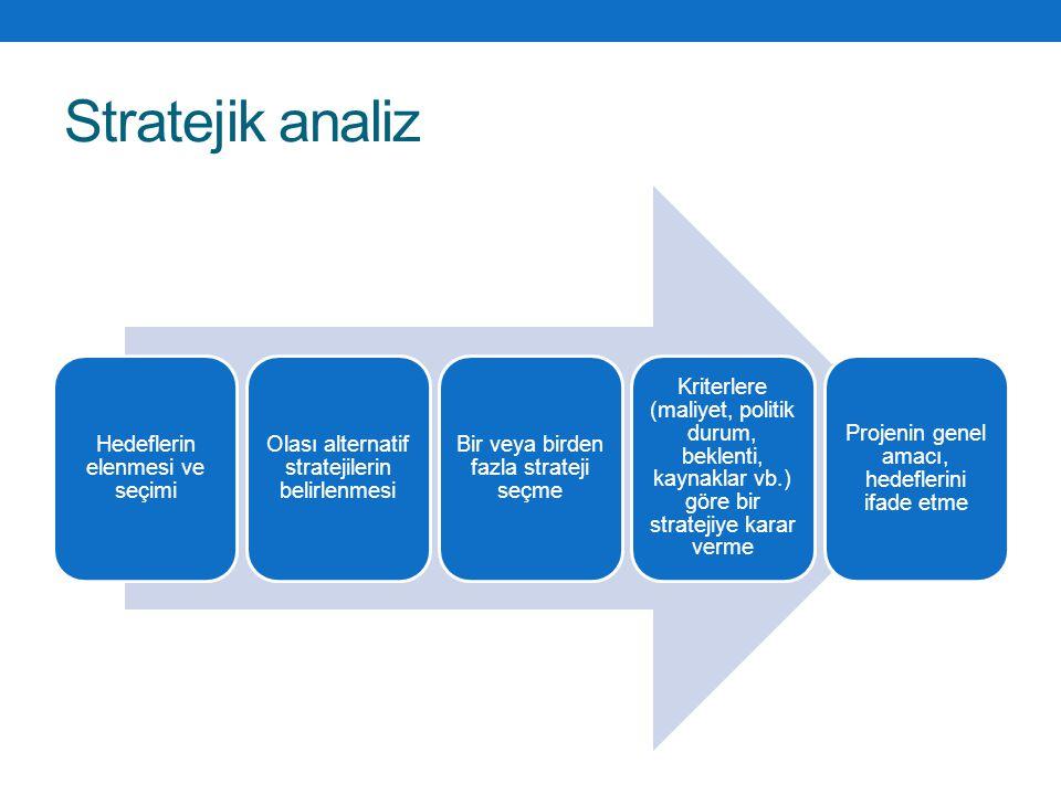 Stratejik analiz Hedeflerin elenmesi ve seçimi Olası alternatif stratejilerin belirlenmesi Bir veya birden fazla strateji seçme Kriterlere (maliyet, p