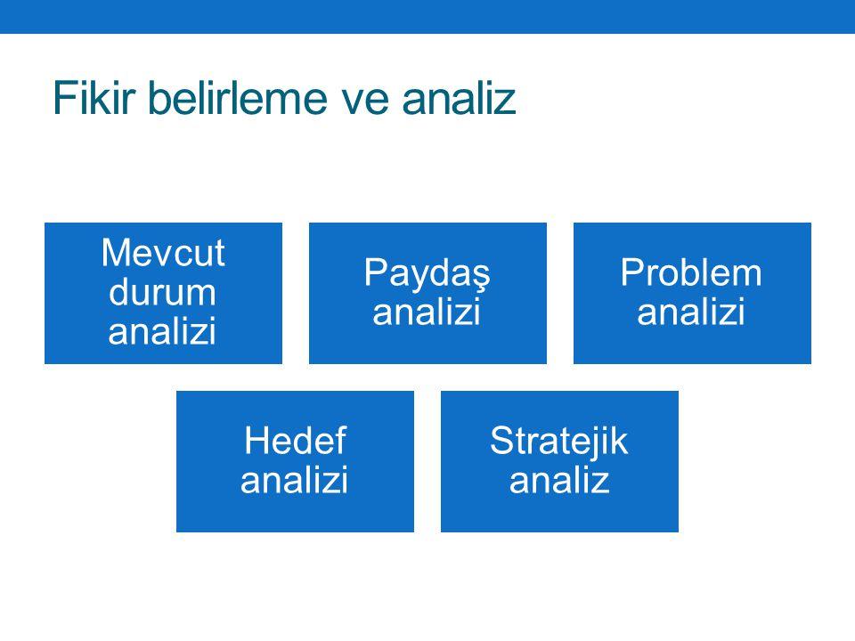 Mevcut durum analizi Var olan durumun betimlenmesi Değiştirmek istediğimiz mevcut durum nedir.