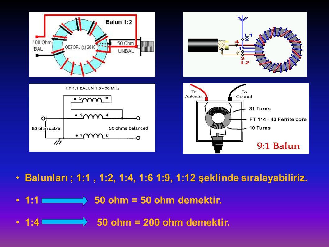 Balunları ; 1:1, 1:2, 1:4, 1:6 1:9, 1:12 şeklinde sıralayabiliriz. 1:1 50 ohm = 50 ohm demektir. 1:4 50 ohm = 200 ohm demektir.