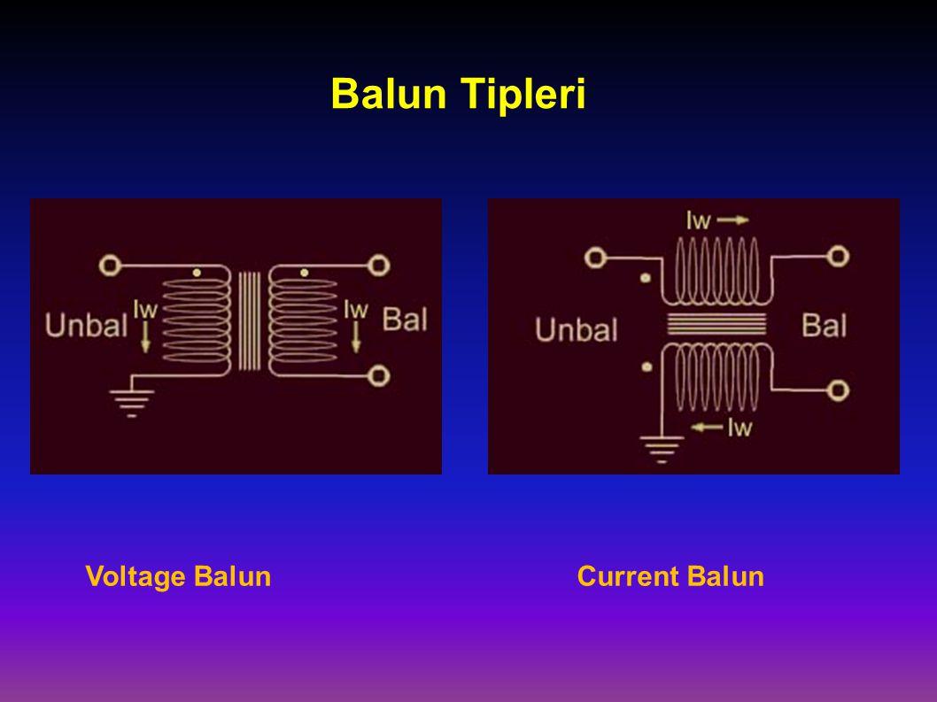Balun Tipleri Voltage BalunCurrent Balun