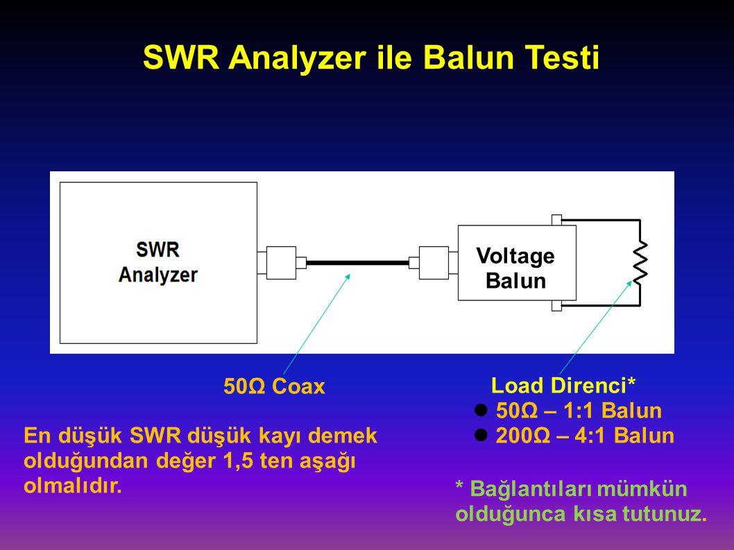 SWR Analyzer ile Balun Testi Load Direnci* 50Ω – 1:1 Balun 200Ω – 4:1 Balun 50Ω Coax En düşük SWR düşük kayı demek olduğundan değer 1,5 ten aşağı olmalıdır.