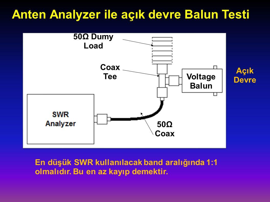 Anten Analyzer ile açık devre Balun Testi 50Ω Dumy Load Voltage Balun 50Ω Coax Coax Tee En düşük SWR kullanılacak band aralığında 1:1 olmalıdır. Bu en