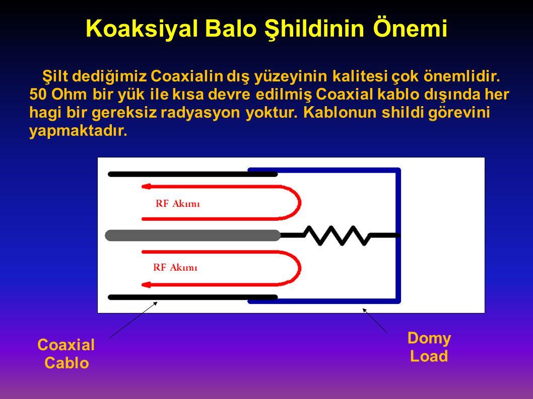 Koaksiyal Balo Şhildinin Önemi Şilt dediğimiz Coaxialin dış yüzeyinin kalitesi çok önemlidir. 50 Ohm bir yük ile kısa devre edilmiş Coaxial kablo dışı