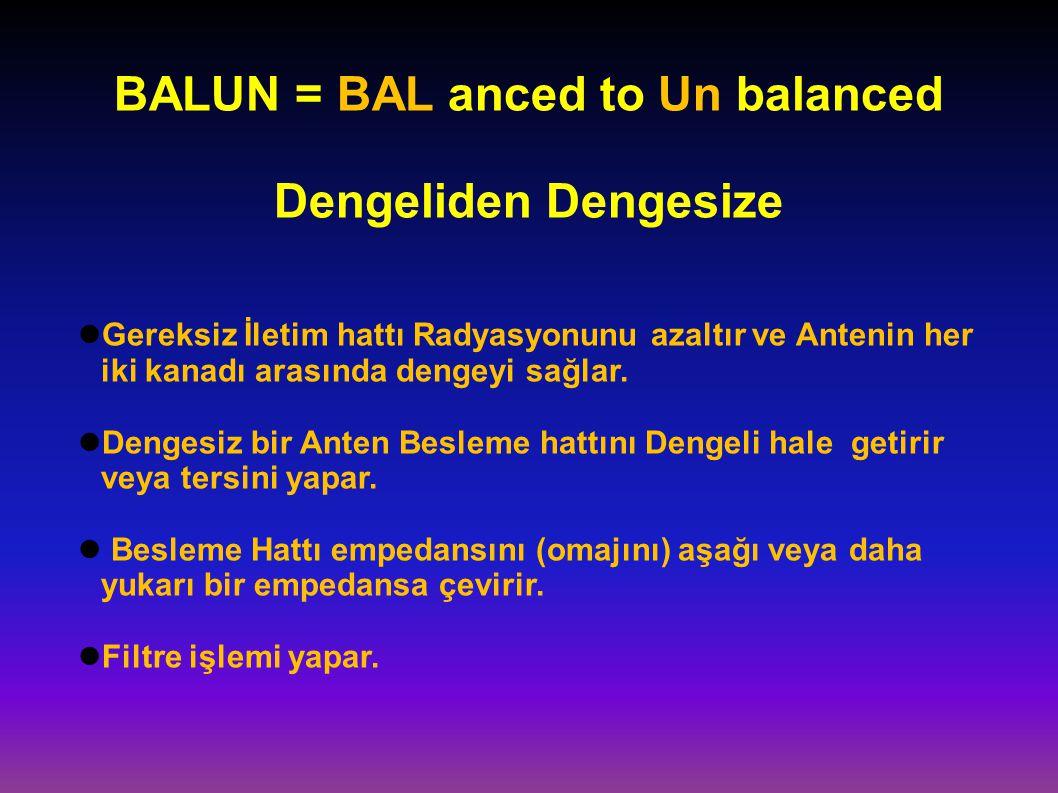 BALUN = BAL anced to Un balanced Dengeliden Dengesize Gereksiz İletim hattı Radyasyonunu azaltır ve Antenin her iki kanadı arasında dengeyi sağlar. De