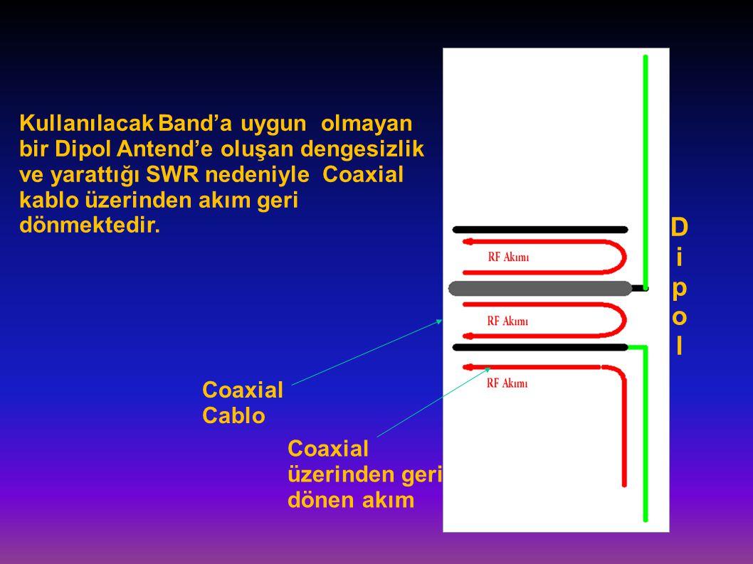 Kullanılacak Band'a uygun olmayan bir Dipol Antend'e oluşan dengesizlik ve yarattığı SWR nedeniyle Coaxial kablo üzerinden akım geri dönmektedir.