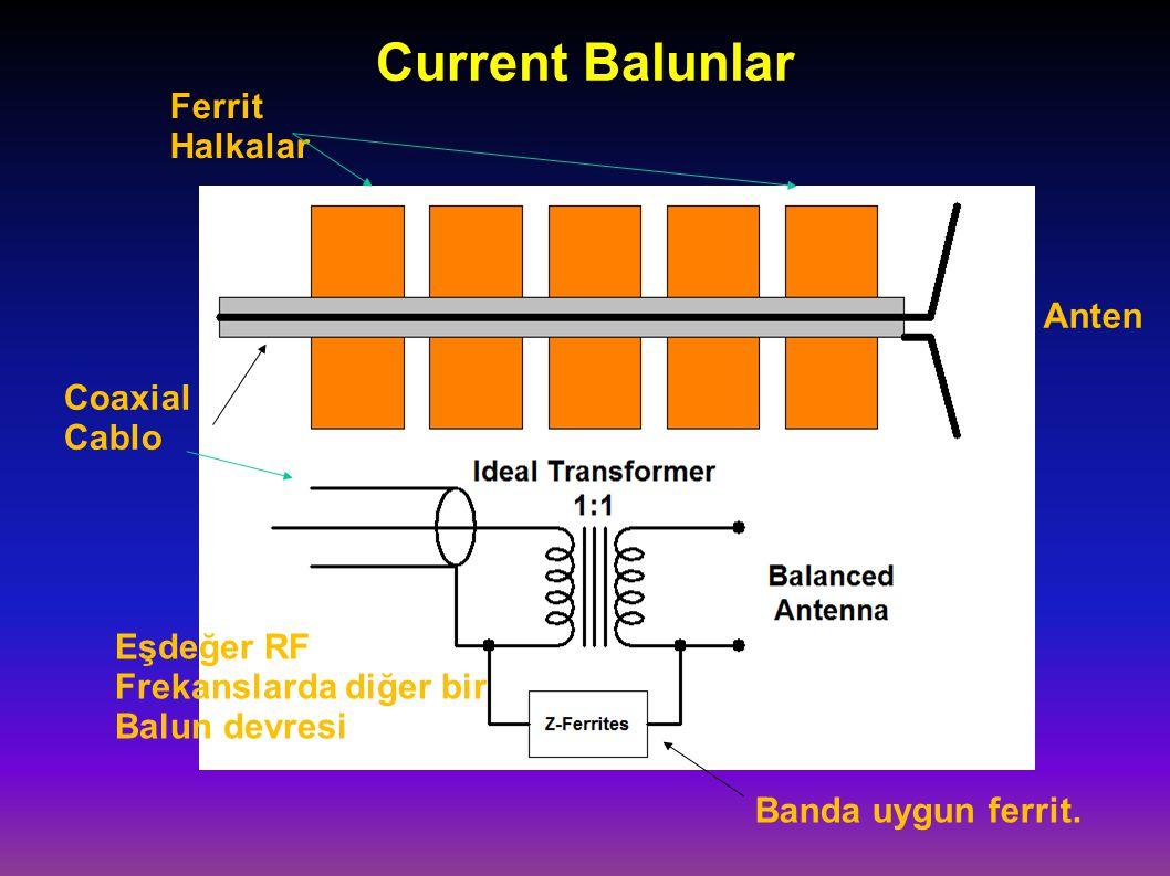 Current Balunlar Coaxial Cablo Ferrit Halkalar Eşdeğer RF Frekanslarda diğer bir Balun devresi Banda uygun ferrit. Anten
