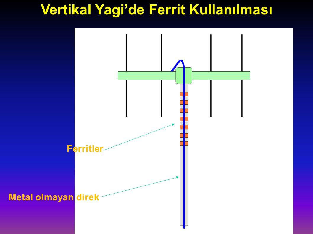 Vertikal Yagi'de Ferrit Kullanılması Ferritler Metal olmayan direk