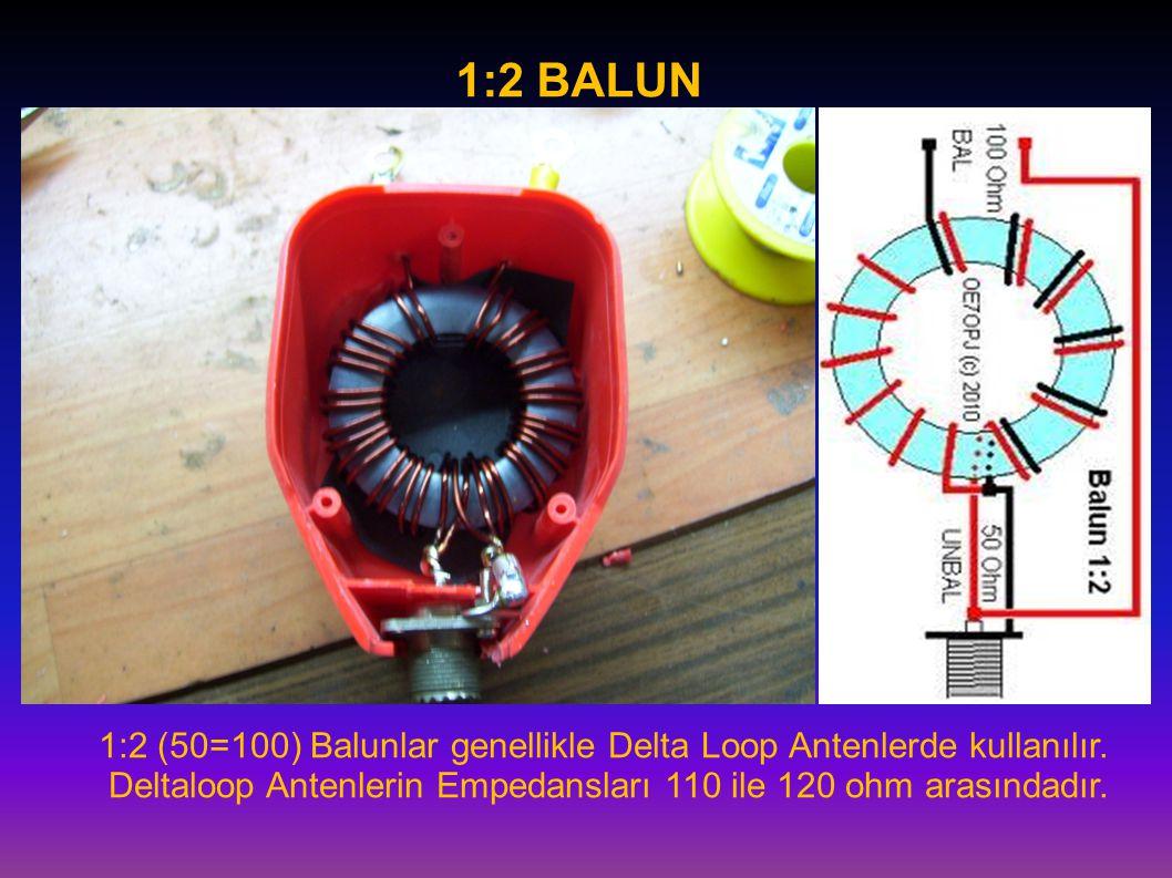 1:2 BALUN 1:2 (50=100) Balunlar genellikle Delta Loop Antenlerde kullanılır. Deltaloop Antenlerin Empedansları 110 ile 120 ohm arasındadır.