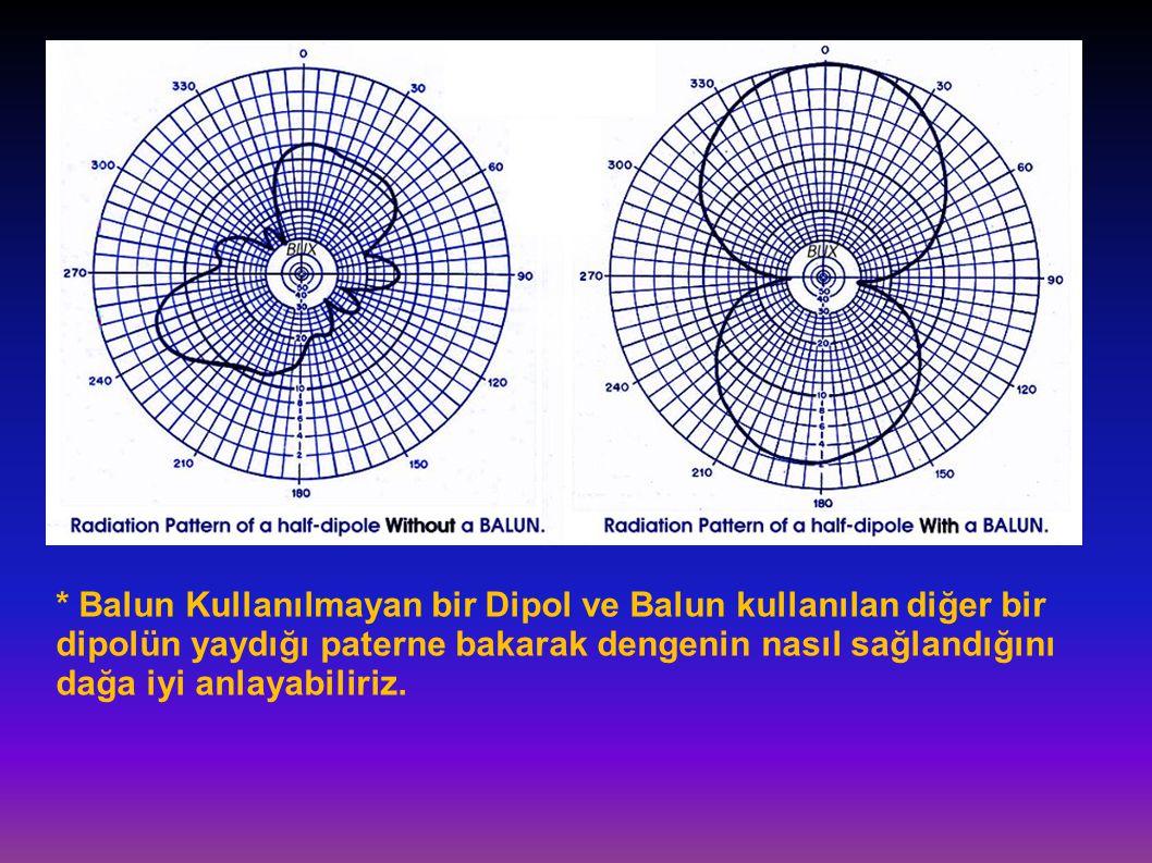 ÖZET Voltaj Balunlar Çok geniş bir empedans aralığı içerebilir.