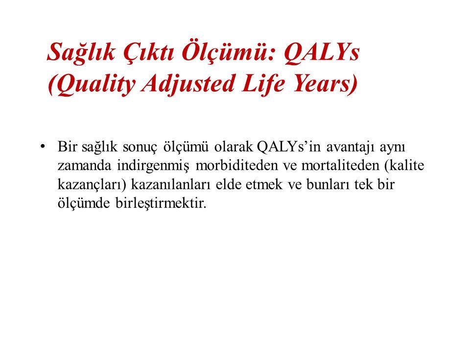 Bir sağlık sonuç ölçümü olarak QALYs'in avantajı aynı zamanda indirgenmiş morbiditeden ve mortaliteden (kalite kazançları) kazanılanları elde etmek ve