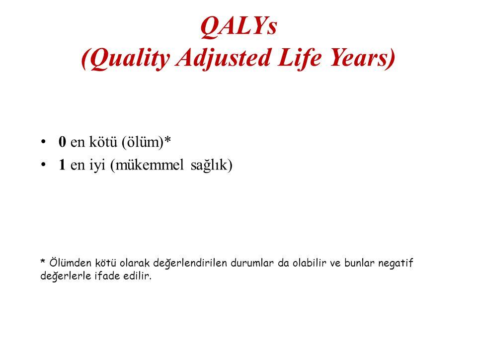 QALYs (Quality Adjusted Life Years) 0 en kötü (ölüm)* 1 en iyi (mükemmel sağlık) * Ölümden kötü olarak değerlendirilen durumlar da olabilir ve bunlar
