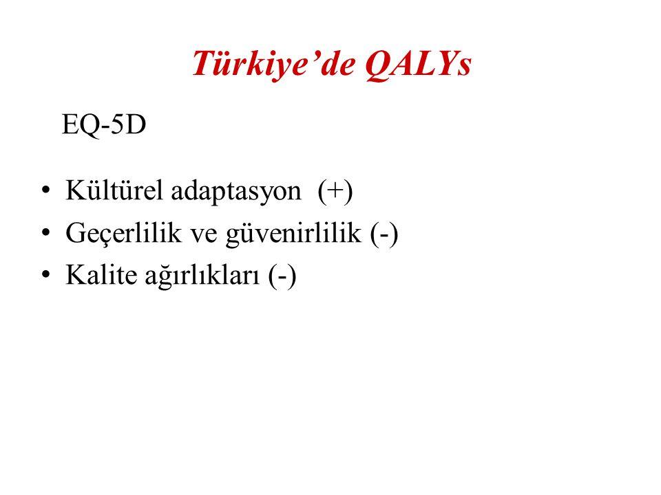 Türkiye'de QALYs Kültürel adaptasyon (+) Geçerlilik ve güvenirlilik (-) Kalite ağırlıkları (-) EQ-5D