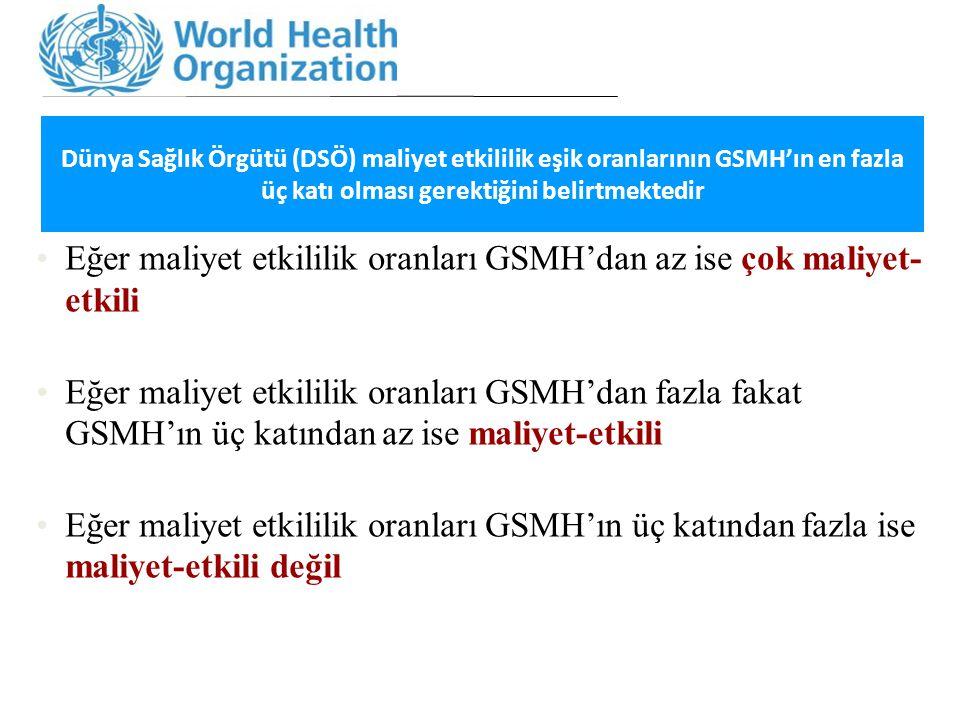Eğer maliyet etkililik oranları GSMH'dan az ise çok maliyet- etkili Eğer maliyet etkililik oranları GSMH'dan fazla fakat GSMH'ın üç katından az ise ma