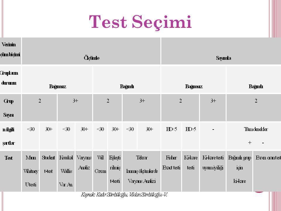 Test Seçimi