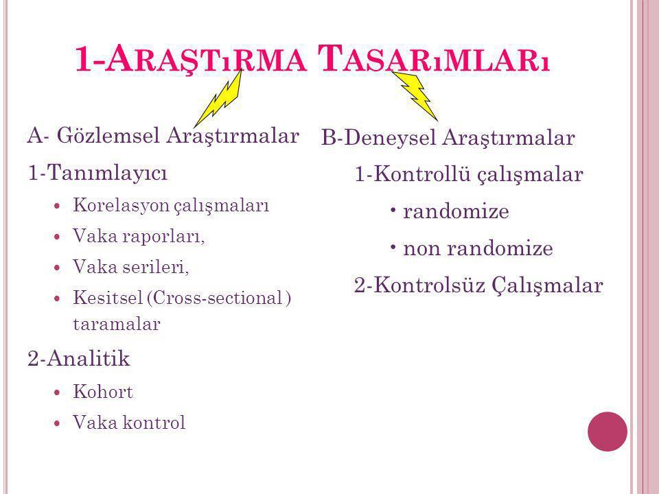 1-A RAŞTıRMA T ASARıMLARı A- Gözlemsel Araştırmalar 1-Tanımlayıcı Korelasyon çalışmaları Vaka raporları, Vaka serileri, Kesitsel (Cross-sectional ) ta