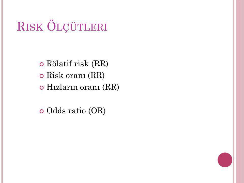 R ISK Ö LÇÜTLERI Rölatif risk (RR) Risk oranı (RR) Hızların oranı (RR) Odds ratio (OR)