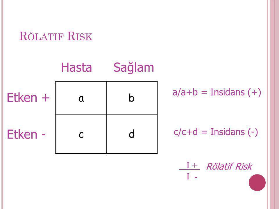 R ÖLATIF R ISK ab cd Etken + Etken - HastaSağlam a/a+b = Insidans (+) c/c+d = Insidans (-) I + I - Rölatif Risk