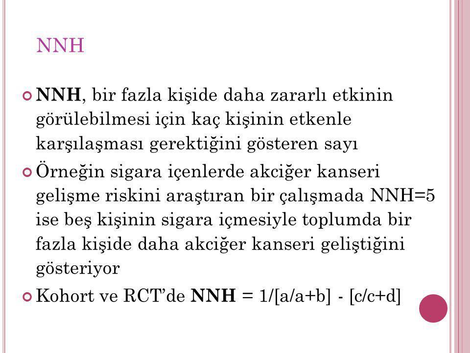 NNH NNH, bir fazla kişide daha zararlı etkinin görülebilmesi için kaç kişinin etkenle karşılaşması gerektiğini gösteren sayı Örneğin sigara içenlerde