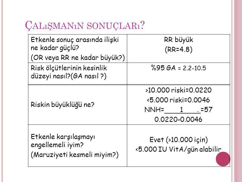 Ç ALıŞMANıN SONUÇLARı ? Etkenle sonuç arasında ilişki ne kadar güçlü? (OR veya RR ne kadar büyük?) RR büyük (RR=4.8) Risk ölçütlerinin kesinlik düzeyi