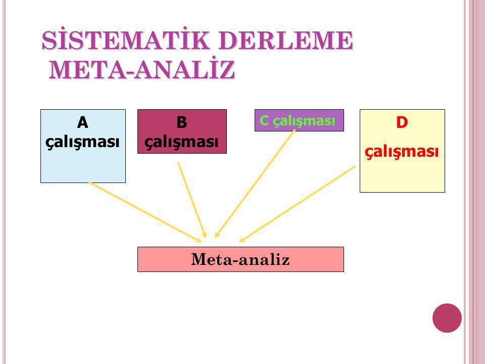 SİSTEMATİK DERLEME META-ANALİZ A çalışması B çalışması C çalışması D çalışması Meta-analiz