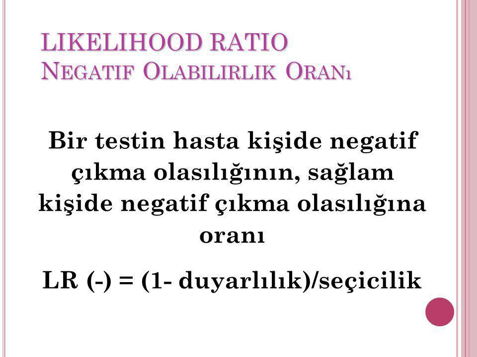 LIKELIHOOD RATIO N EGATIF O LABILIRLIK O RANı Bir testin hasta kişide negatif çıkma olasılığının, sağlam kişide negatif çıkma olasılığına oranı LR (-)